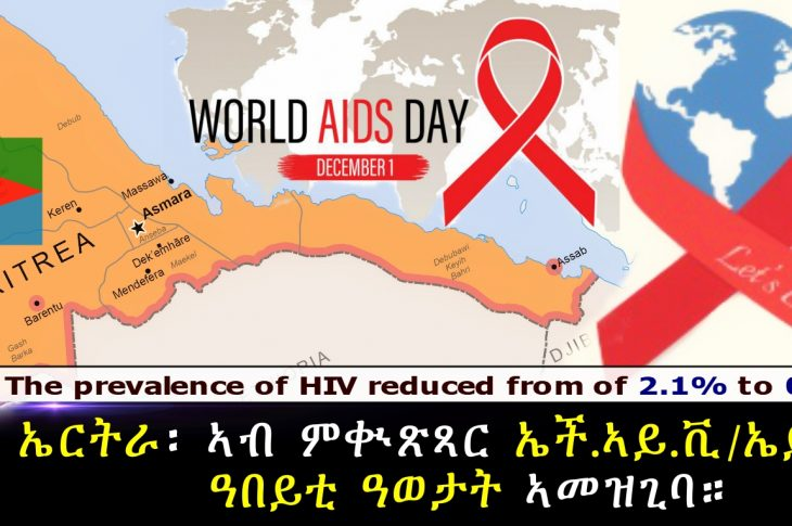 ERITREA The prevalence of HIV reduced from of 2.1% in 2003 to 0.28%